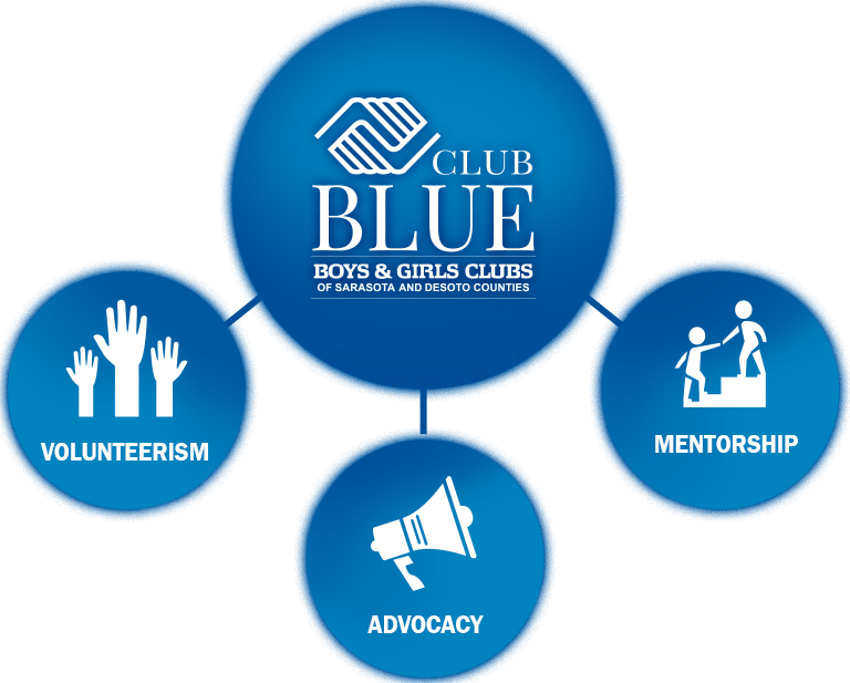We are Club Blue